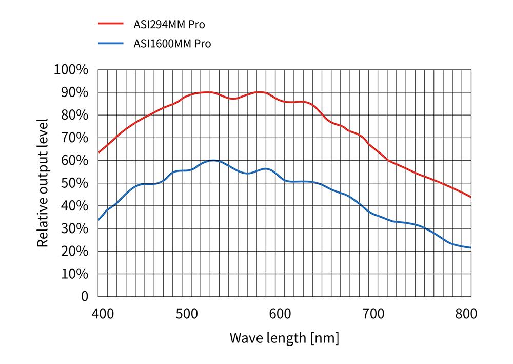 官网尺寸——294mm-p与1600mm-p QE对比