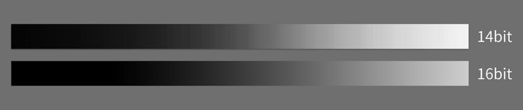 14bit16bit