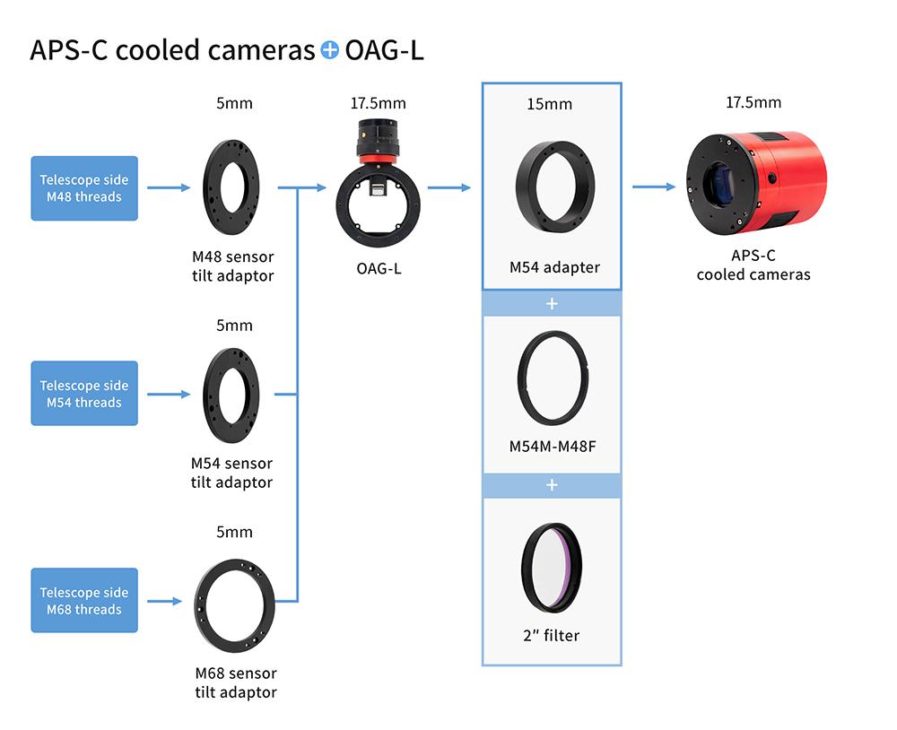 55mm back focal length-APS-C cooled cameras
