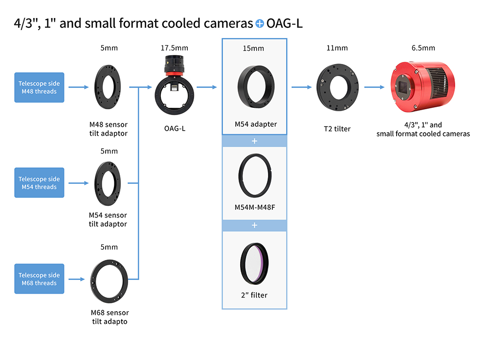 55mm back focal length-small format cooled cameras