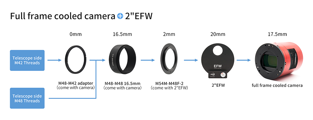 6200-55mm-backfocus-solution-2-2