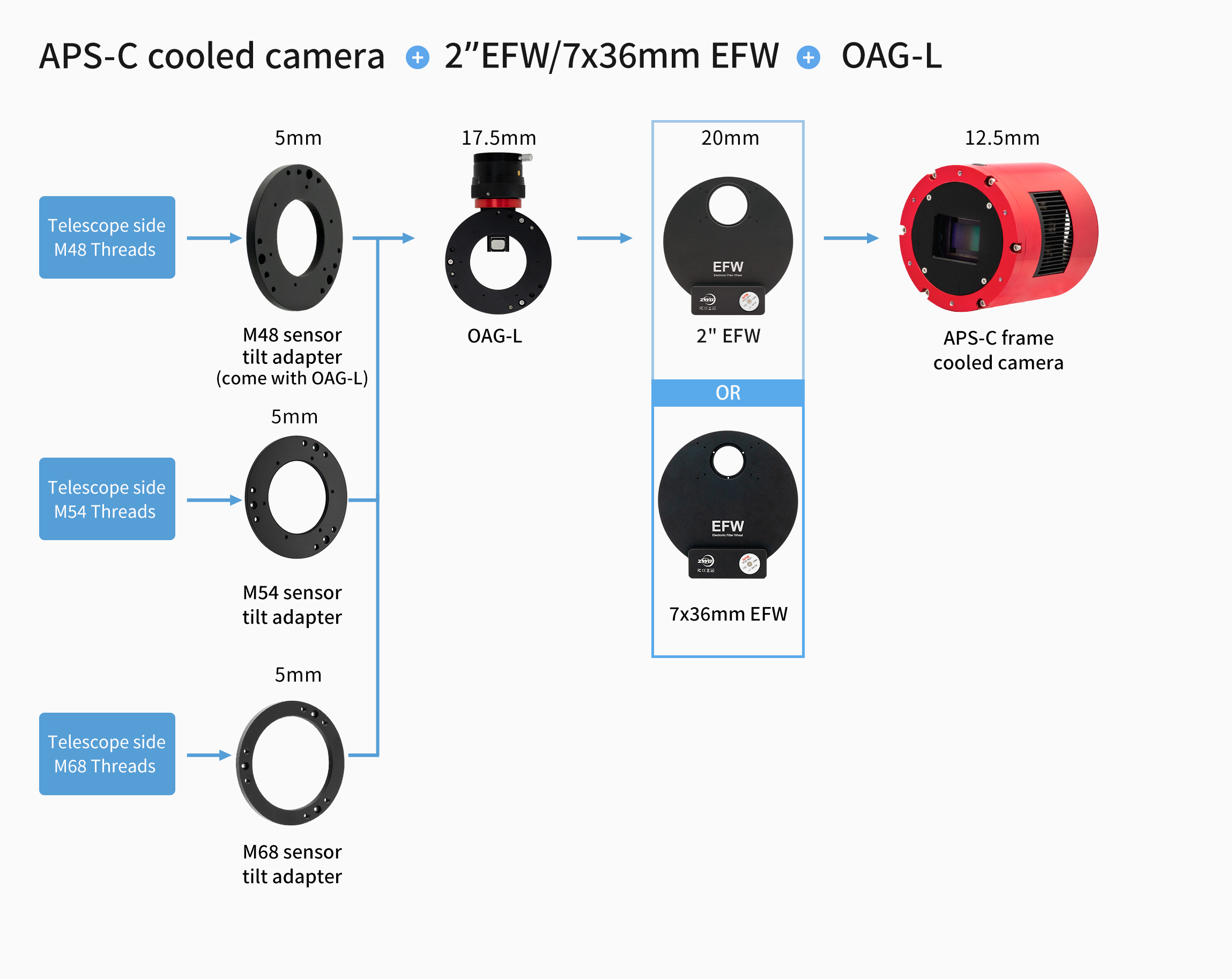 APS-C冷冻相机加OAGL连接方案-英文