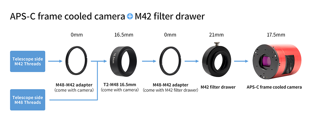 APS-C format cooled camera + M42 filter drawer