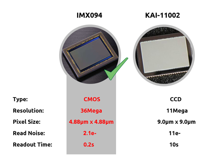 ASI094-KAI11002-comparison
