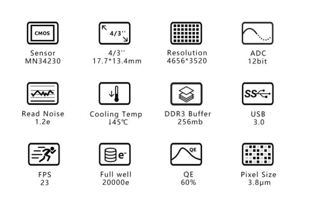 ASI1600GT-parameter