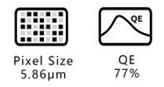 ASI174MM-pixelsize-QE