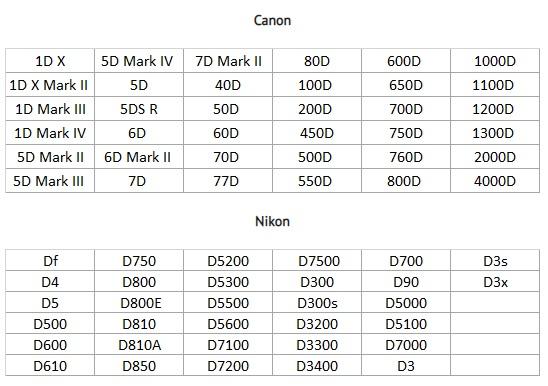 Adapted-camera