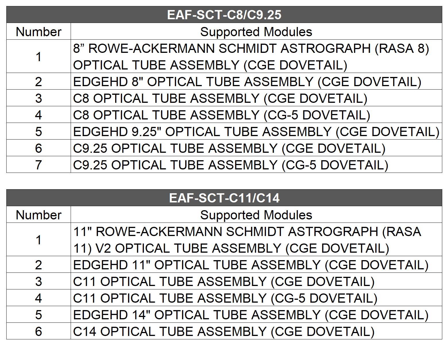 EAF-SCT支持型号列表-英文