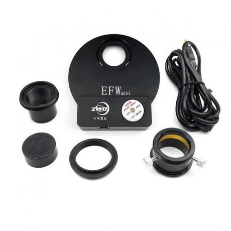 EFW kit –