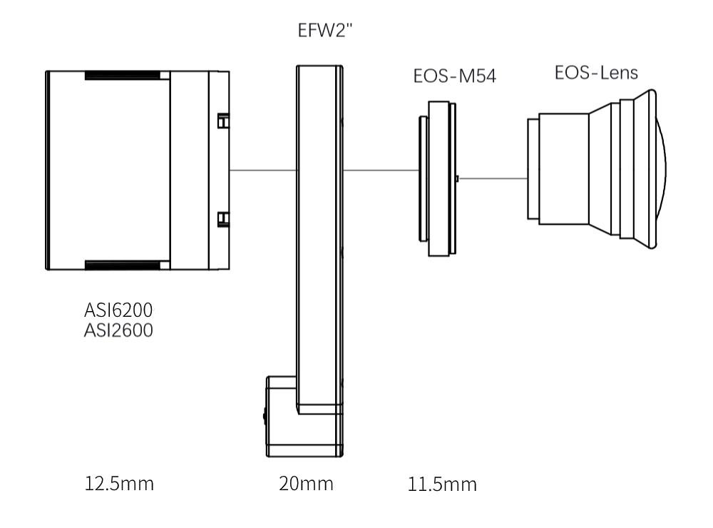 EFW2-EOS-3