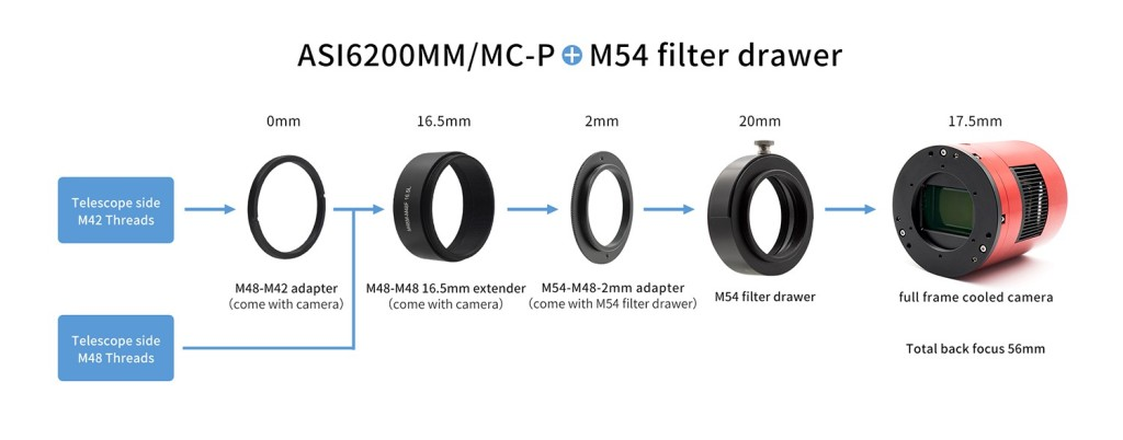 FD-M42 55mm backfocus