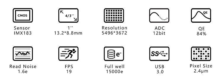 Features of ZWO ASI183MM