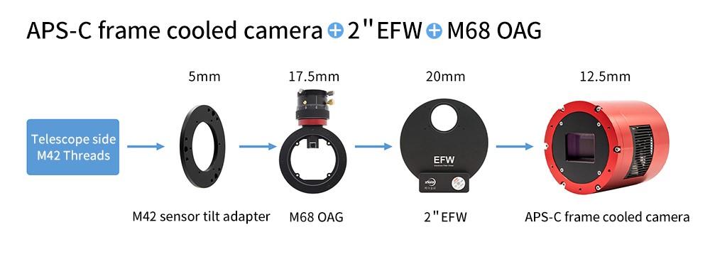 M42 Sensor tilt adapter-55mm