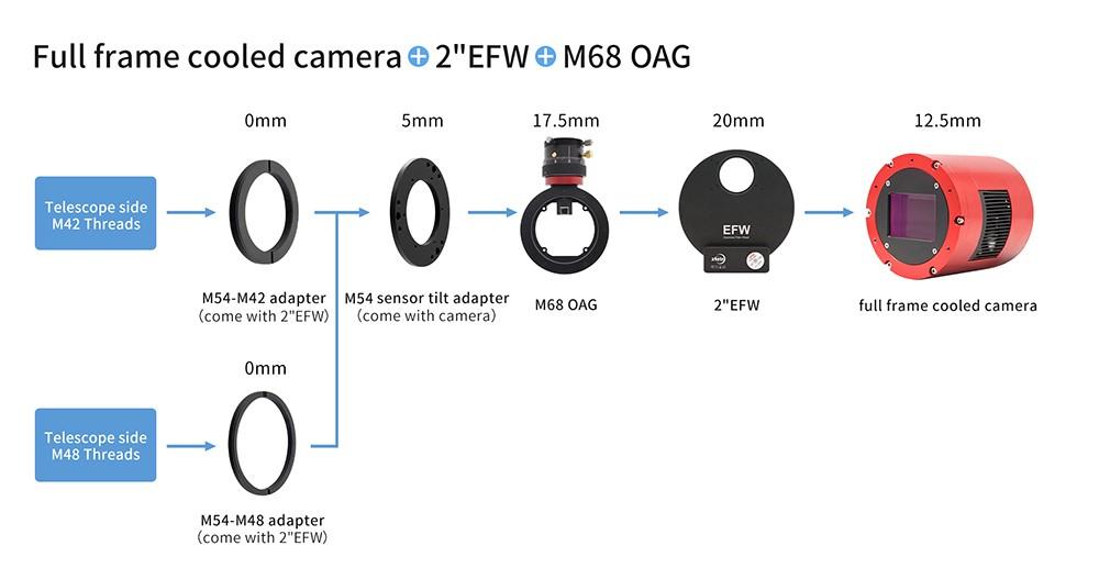 Backfocus M54-55 mm