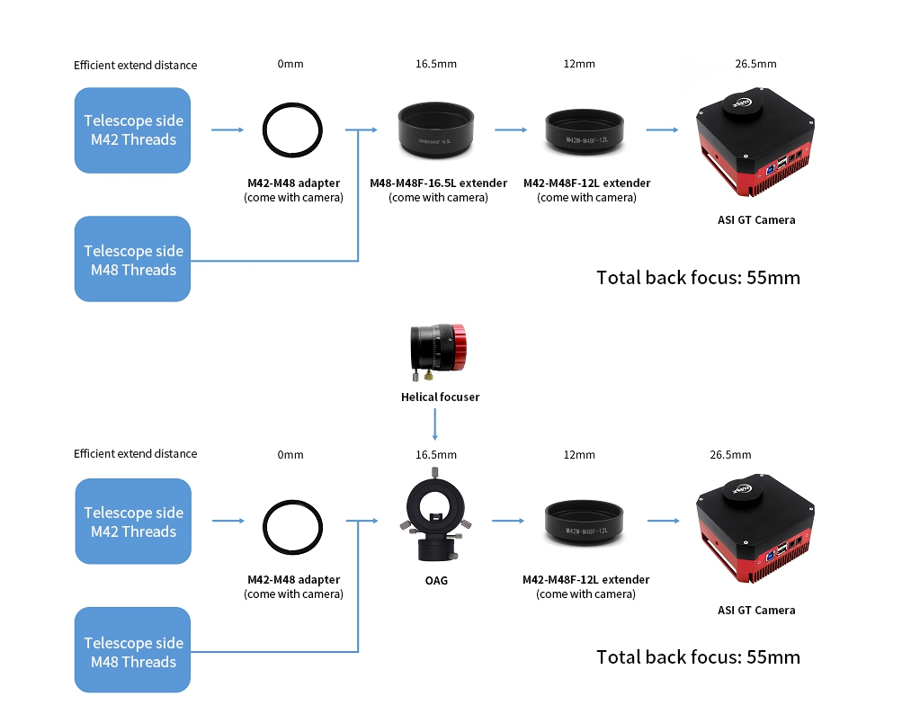 ZWO-ASI-GT-camera-backfocus-solution