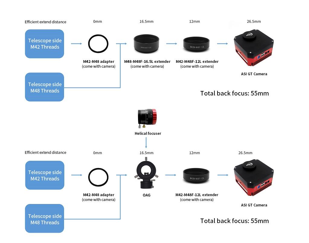 ZWO-ASI-GT-camera-backfocus-solution