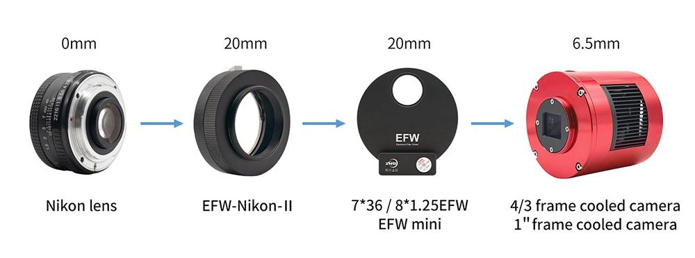 ZWO New EFW-Nikon-Ⅱ Adapter-Connection Method