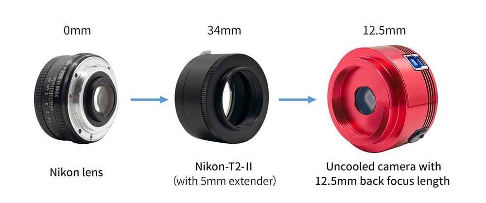 ZWO New Nikon-T2-Ⅱ Adapter-Connection-Method-3