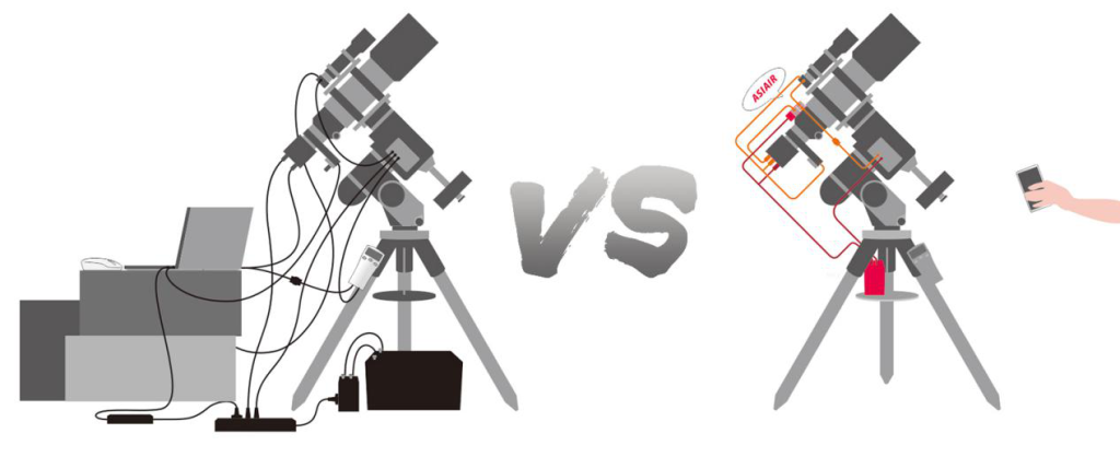 asiair-astrophotography-setup