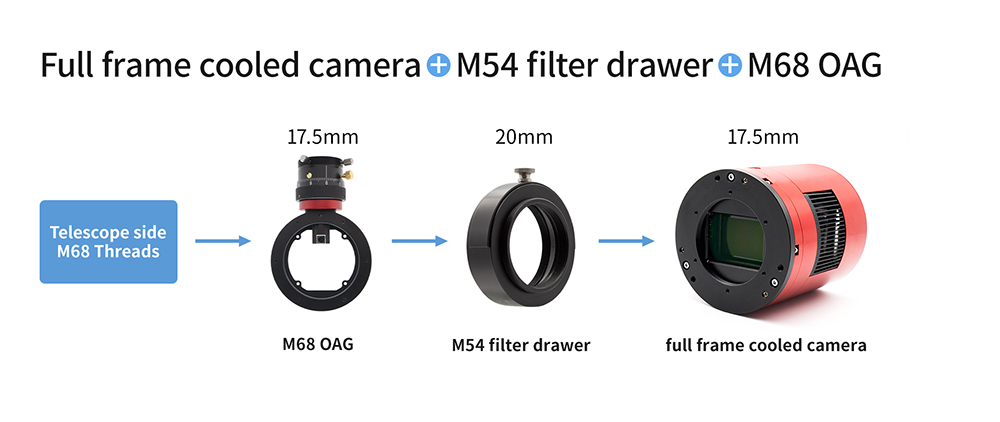 full frame cooled camera + M54 filter drawer + M68 OAG