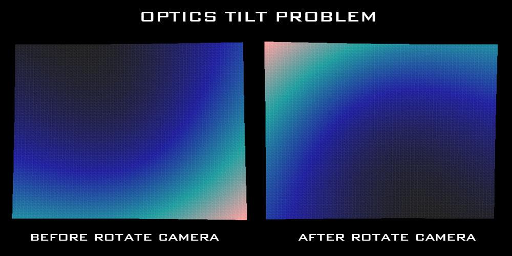 optics tilt