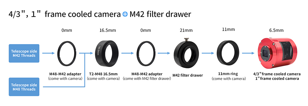 small frame cooled camera + M42 filter drawer